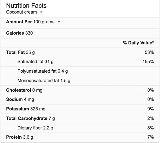 Coconut cream nutritional information